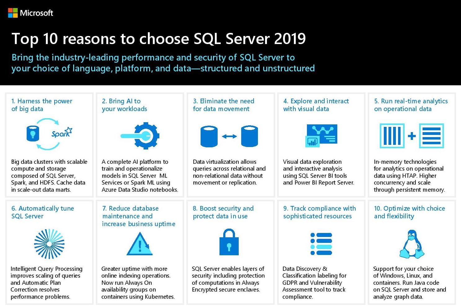 10 reasons to choose SQL Server 2019
